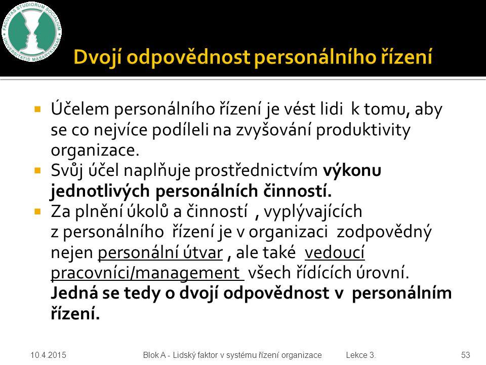  Účelem personálního řízení je vést lidi k tomu, aby se co nejvíce podíleli na zvyšování produktivity organizace.  Svůj účel naplňuje prostřednictví