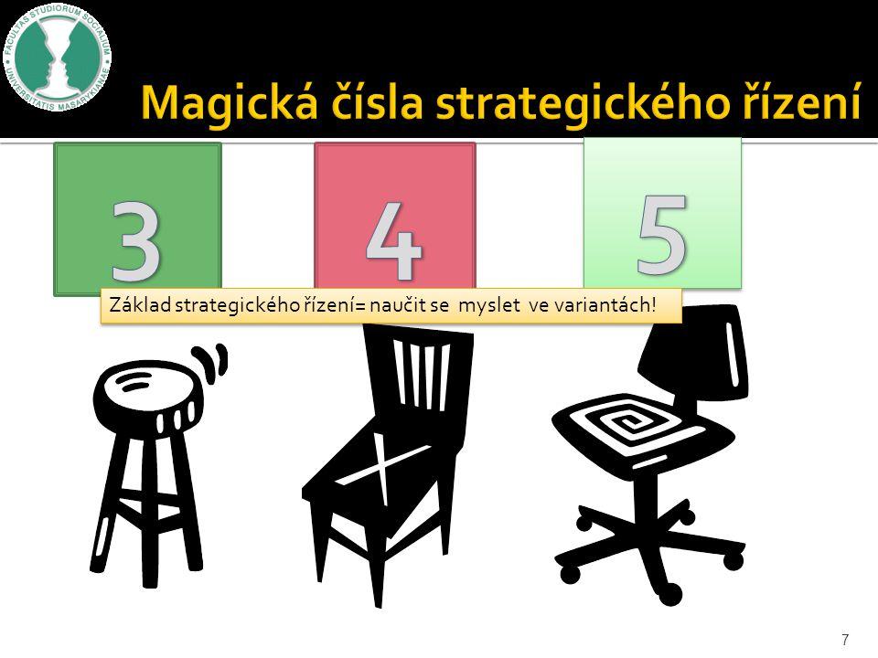 7 Základ strategického řízení= naučit se myslet ve variantách!