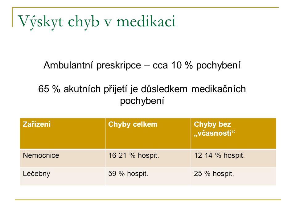 """Výskyt chyb v medikaci ZařízeníChyby celkemChyby bez """"včasnosti"""" Nemocnice16-21 % hospit.12-14 % hospit. Léčebny59 % hospit.25 % hospit. Ambulantní pr"""