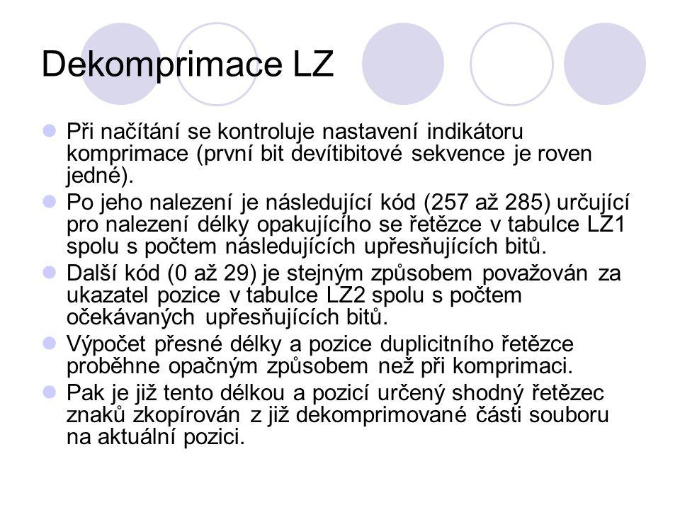 Dekomprimace LZ Při načítání se kontroluje nastavení indikátoru komprimace (první bit devítibitové sekvence je roven jedné). Po jeho nalezení je násle