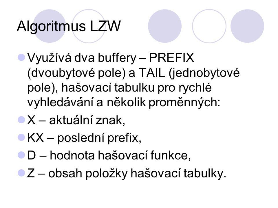 Algoritmus LZW Využívá dva buffery – PREFIX (dvoubytové pole) a TAIL (jednobytové pole), hašovací tabulku pro rychlé vyhledávání a několik proměnných: