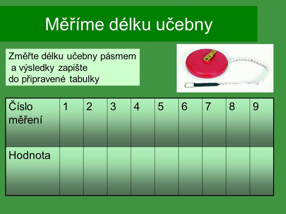 Měříme délku učebny Číslo měření 123456789 Hodnota Změřte délku učebny pásmem a výsledky zapište do připravené tabulky