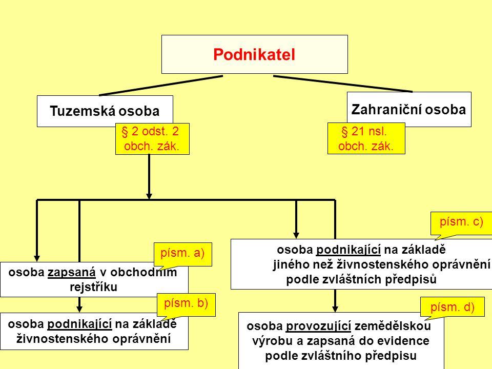 Podnikatel Tuzemská osoba Zahraniční osoba obchodní společnosti, družstva – dle obch.zák., další osoby, které se musí zapsat do OR dle zvl.