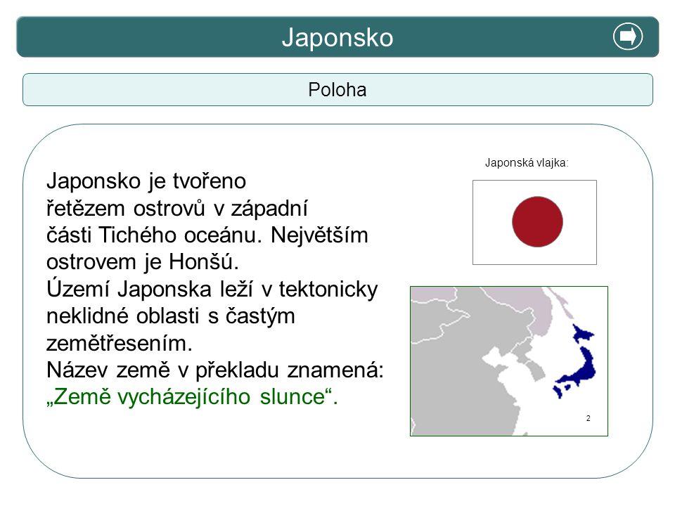 X. Zajímavosti Japonsko Poloha Japonsko je tvořeno řetězem ostrovů v západní části Tichého oceánu. Největším ostrovem je Honšú. Území Japonska leží v