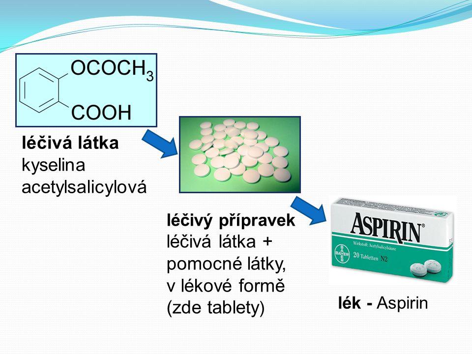 léčivá látka kyselina acetylsalicylová léčivý přípravek léčivá látka + pomocné látky, v lékové formě (zde tablety ) lék - Aspirin