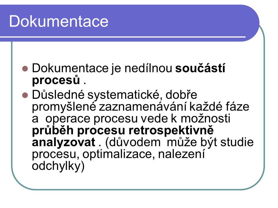 Dokumentace Dokumentace je nedílnou součástí procesů. Důsledné systematické, dobře promyšlené zaznamenávání každé fáze a operace procesu vede k možnos