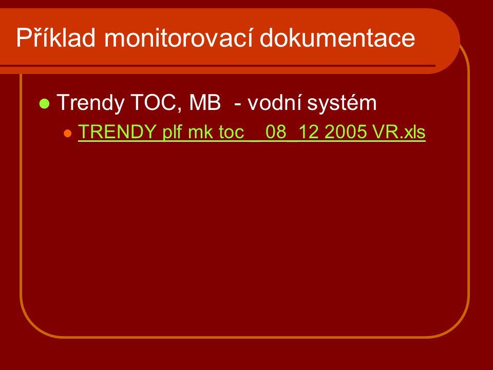Příklad monitorovací dokumentace Trendy TOC, MB - vodní systém TRENDY plf mk toc _ 08_12 2005 VR.xls
