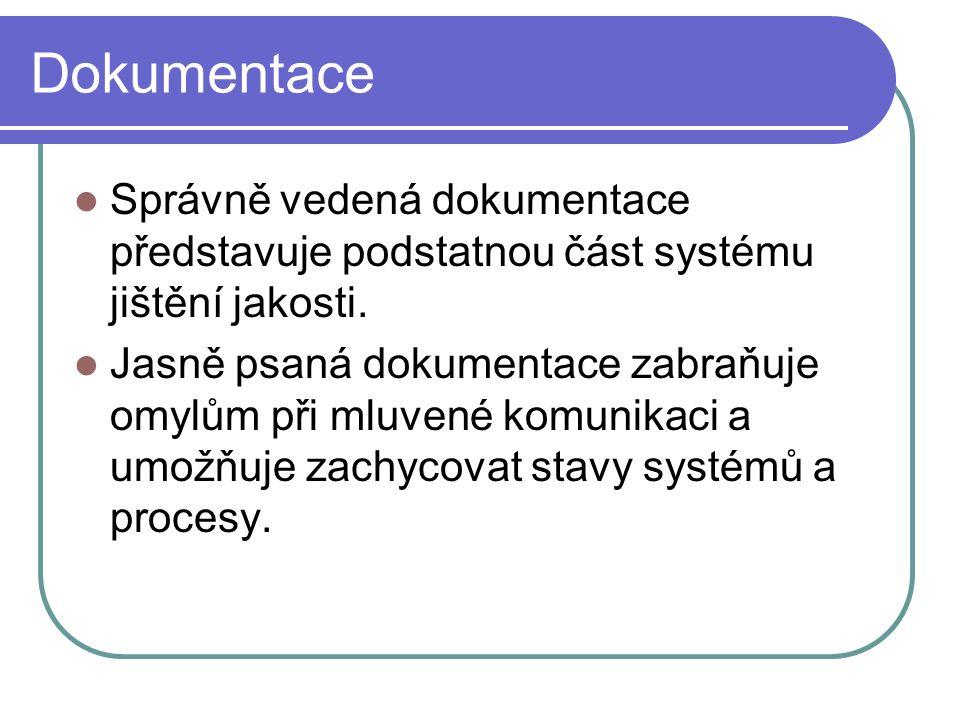 Dokumentace Správně vedená dokumentace představuje podstatnou část systému jištění jakosti. Jasně psaná dokumentace zabraňuje omylům při mluvené komun