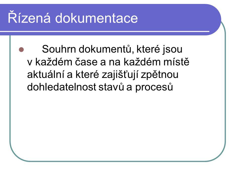 Životní cyklus dokumentu Při pozbytí účelu existence dokumentu je dokument zrušen ( obvykle na žádost autora nebo garanta ) Nutno zabezpečit aby nebyla používána stará verze dokumentu nebo neplatný dokument