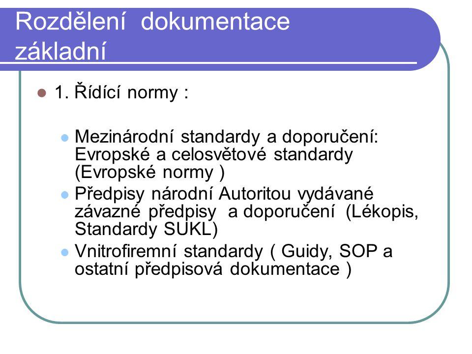 Rozdělení dokumentace základní 1. Řídící normy : Mezinárodní standardy a doporučení: Evropské a celosvětové standardy (Evropské normy ) Předpisy národ