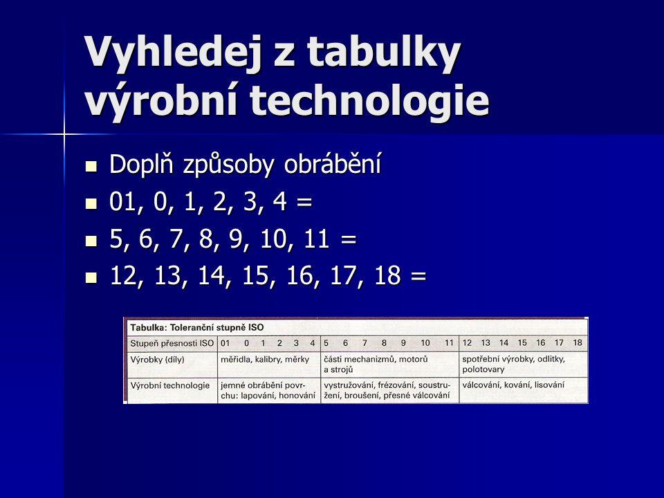 Vyhledej z tabulky výrobní technologie Doplň způsoby obrábění Doplň způsoby obrábění 01, 0, 1, 2, 3, 4 = 01, 0, 1, 2, 3, 4 = 5, 6, 7, 8, 9, 10, 11 = 5, 6, 7, 8, 9, 10, 11 = 12, 13, 14, 15, 16, 17, 18 = 12, 13, 14, 15, 16, 17, 18 =