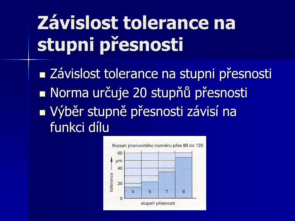 Závislost tolerance na stupni přesnosti Závislost tolerance na stupni přesnosti Závislost tolerance na stupni přesnosti Norma určuje 20 stupňů přesnosti Norma určuje 20 stupňů přesnosti Výběr stupně přesnosti závisí na funkci dílu Výběr stupně přesnosti závisí na funkci dílu