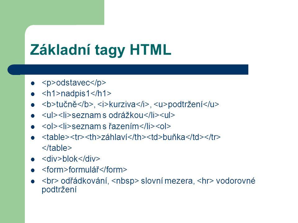 Základní tagy HTML odstavec nadpis1 tučně, kurziva, podtržení seznam s odrážkou seznam s řazením záhlaví buňka blok formulář odřádkování, slovní mezer