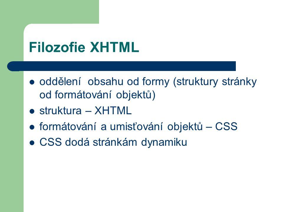 Filozofie XHTML oddělení obsahu od formy (struktury stránky od formátování objektů) struktura – XHTML formátování a umisťování objektů – CSS CSS dodá