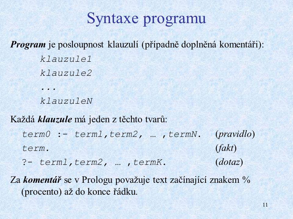 11 Syntaxe programu Program je posloupnost klauzulí (případně doplněná komentáři): klauzule1 klauzule2...