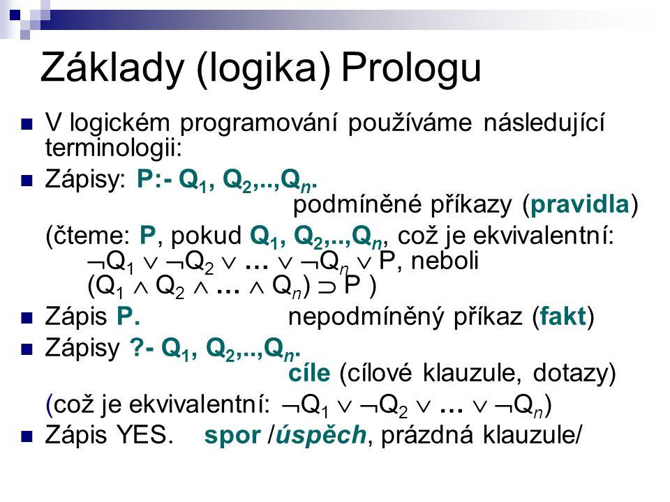 Základy (logika) Prologu Logický program je posloupnost příkazů (procedur) podmíněných (tj.