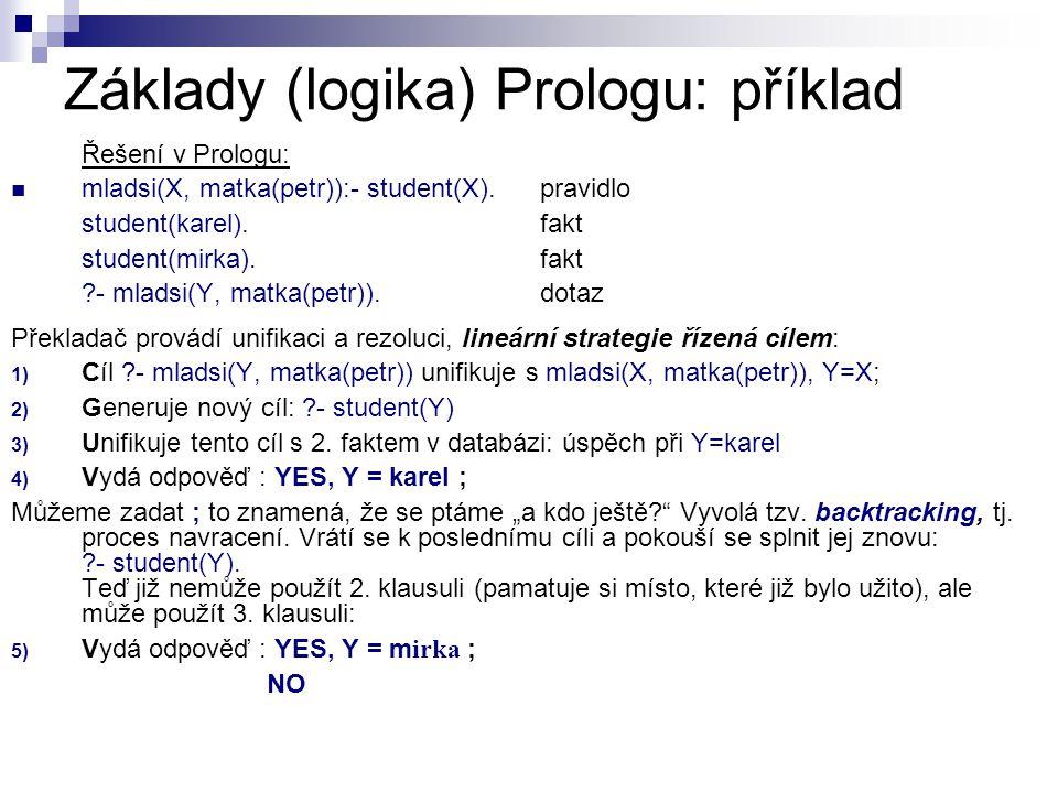Základy Prologu mladsi(X, matka(petr)):- student(X).pravidlo student(karel).fakt student(mirka).fakt mladsi(X, matka(petr)):- dite(X, matka(petr)).pravidlo dite(X,Y):-Y=matka(X).