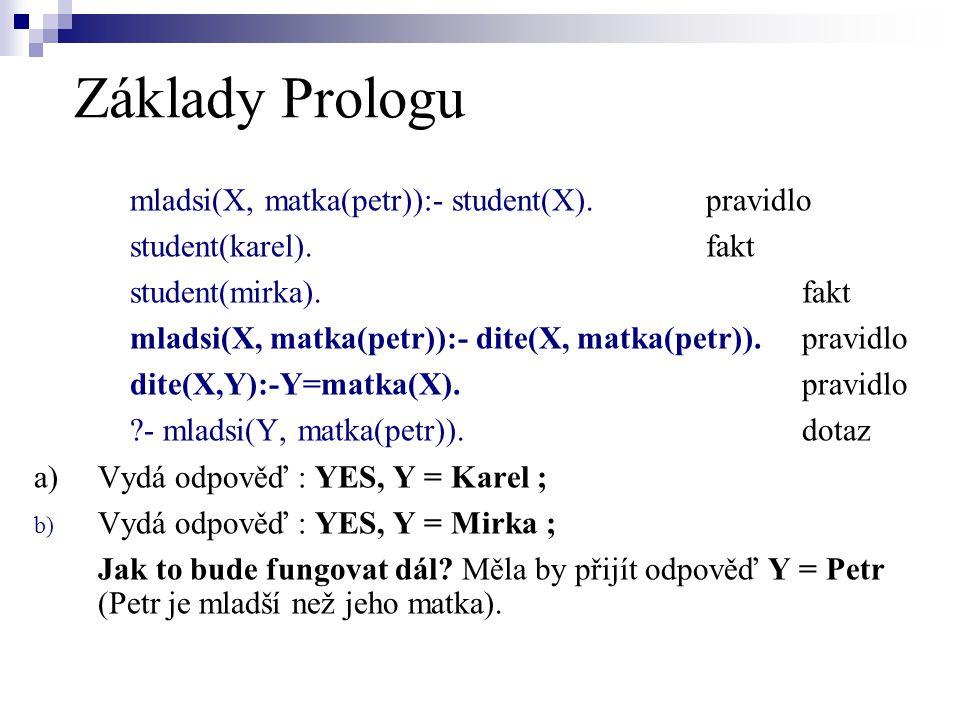 Základy (logika) Prologu: navracení mladsi(Y,matka(petr) student(Y)dite(Y,matka(petr)) Yes Yesmatka(Y)=matka(petr) Y=karel ;Y=mirka ; Y=petr …