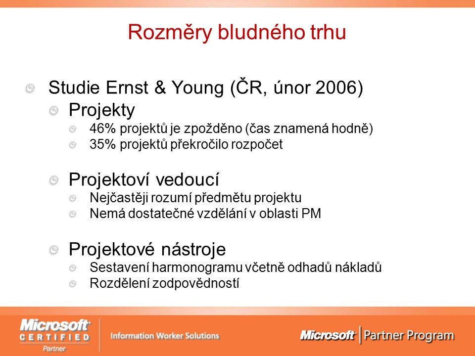 Rozměry bludného trhu Studie Ernst & Young (ČR, únor 2006) Projekty 46% projektů je zpožděno (čas znamená hodně) 35% projektů překročilo rozpočet Projektoví vedoucí Nejčastěji rozumí předmětu projektu Nemá dostatečné vzdělání v oblasti PM Projektové nástroje Sestavení harmonogramu včetně odhadů nákladů Rozdělení zodpovědností