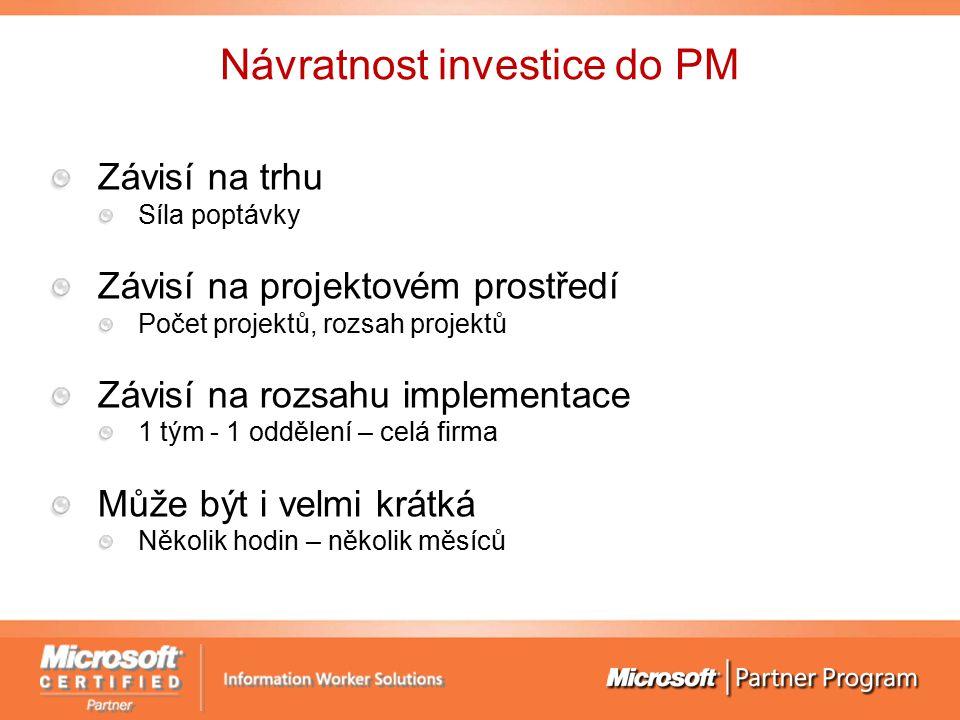 Návratnost investice do PM Závisí na trhu Síla poptávky Závisí na projektovém prostředí Počet projektů, rozsah projektů Závisí na rozsahu implementace 1 tým - 1 oddělení – celá firma Může být i velmi krátká Několik hodin – několik měsíců