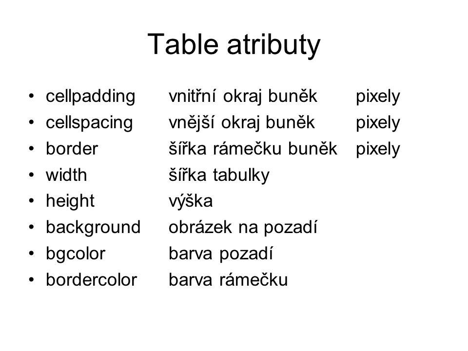 Table atributy cellpaddingvnitřní okraj buněkpixely cellspacingvnější okraj buněkpixely borderšířka rámečku buněkpixely widthšířka tabulky heightvýška backgroundobrázek na pozadí bgcolorbarva pozadí bordercolorbarva rámečku