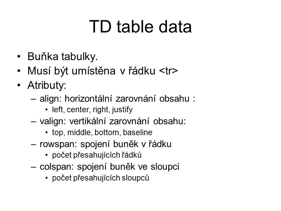 TD table data Buňka tabulky.