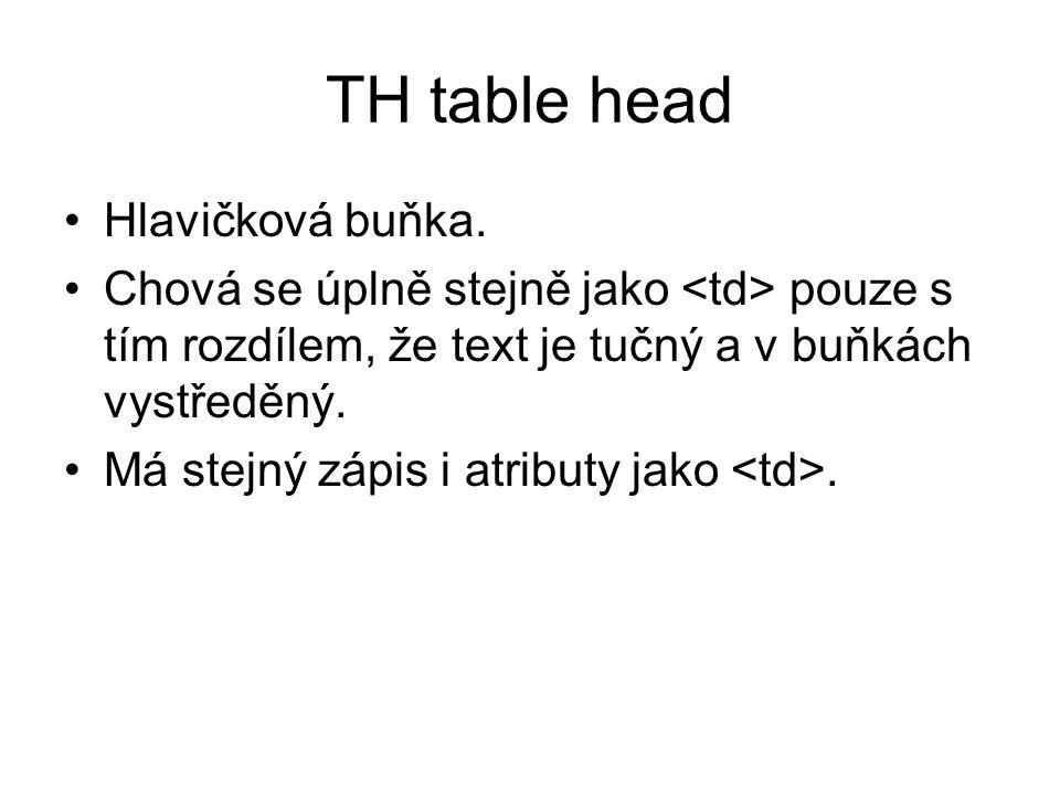 TH table head Hlavičková buňka.