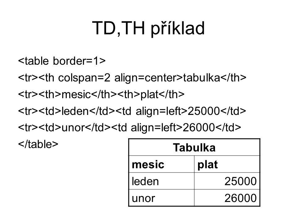 TD,TH příklad tabulka mesic plat leden 25000 unor 26000 Tabulka mesicplat leden25000 unor26000