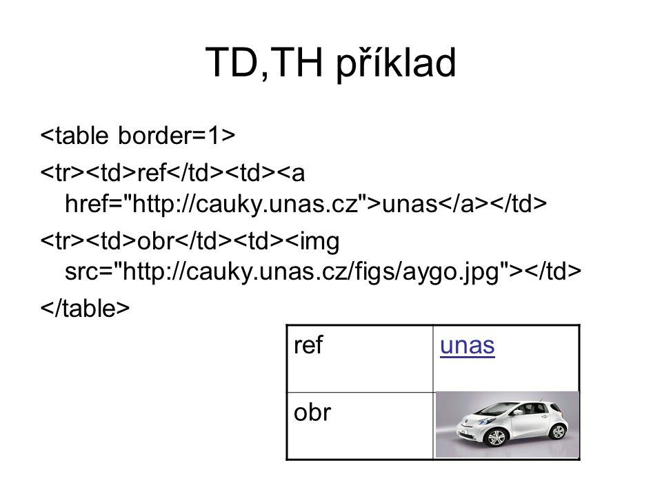 TD,TH příklad ref unas obr refunas obr