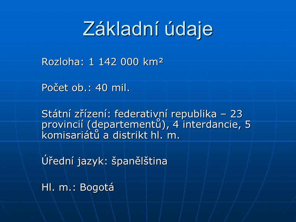 Základní údaje Rozloha: 1 142 000 km² Počet ob.: 40 mil. Státní zřízení: federativní republika – 23 provincií (departementů), 4 interdancie, 5 komisar