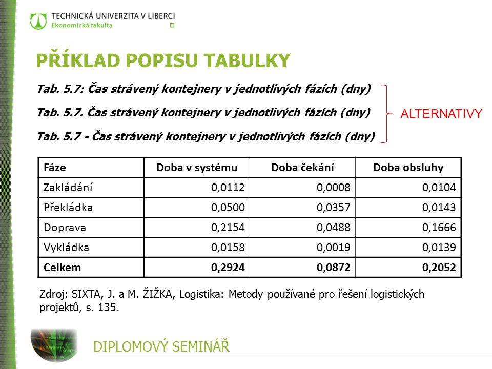DIPLOMOVÝ SEMINÁŘ PŘÍKLAD POPISU TABULKY Tab.