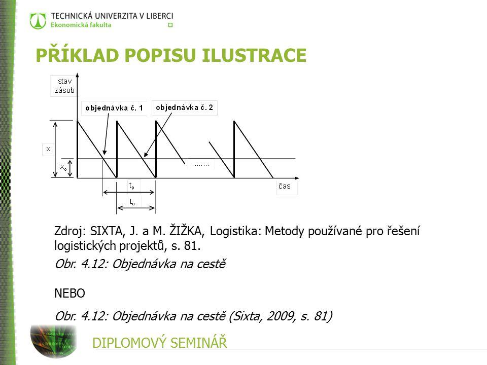 DIPLOMOVÝ SEMINÁŘ PŘÍKLAD POPISU ILUSTRACE Zdroj: SIXTA, J.