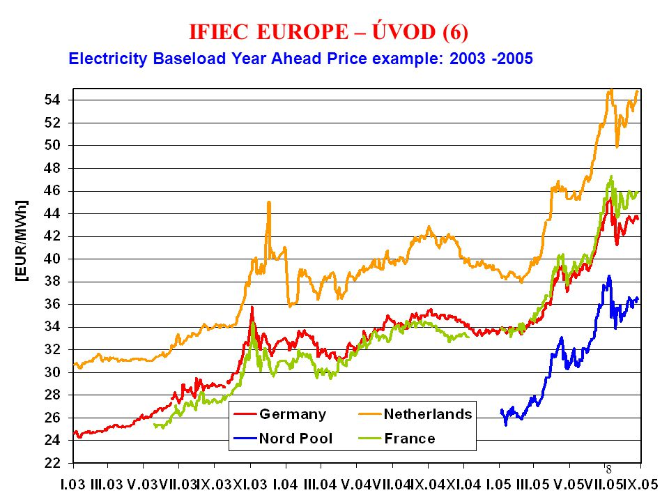 49 Next Steps: 15 February Energy Council 8/9 March European Council Legislativní návrhy komise – do léta.