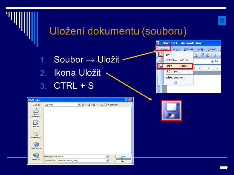 Uložení dokumentu (souboru) 1. Soubor → Uložit 2. Ikona Uložit 3. CTRL + S