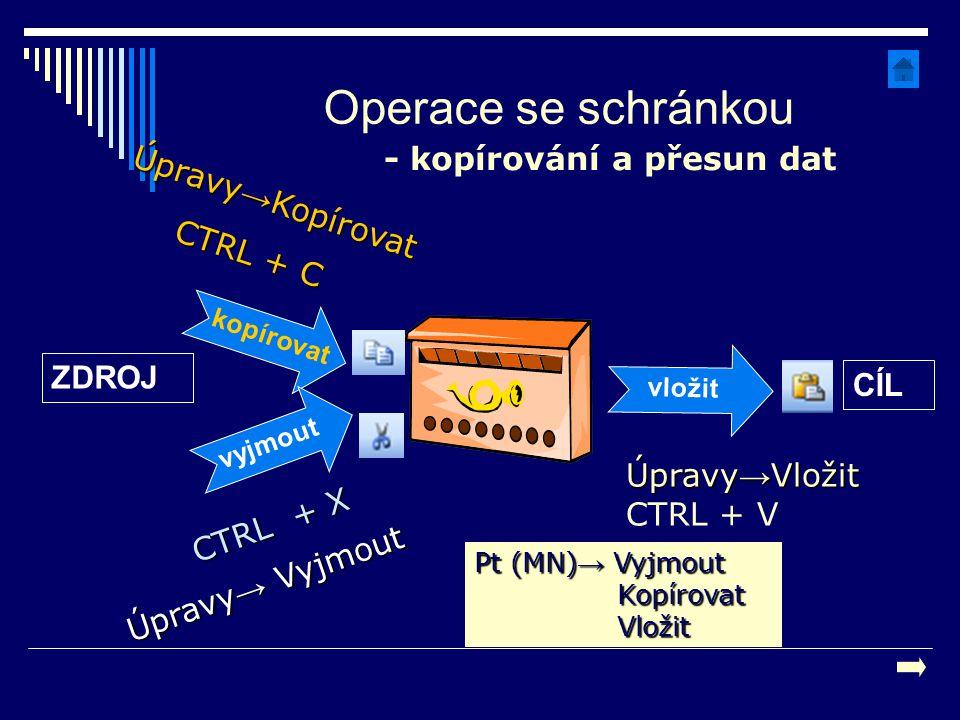 Operace se schránkou kopírovat vyjmout vložit ZDROJ CÍL CTRL + X - kopírování a přesun dat Úpravy → Vložit CTRL + V CTRL + C Úpravy → Kopírovat Úpravy