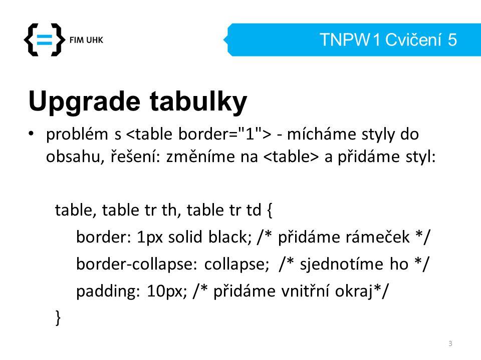 TNPW1 Cvičení 5 Upgrade tabulky problém s - mícháme styly do obsahu, řešení: změníme na a přidáme styl: table, table tr th, table tr td { border: 1px