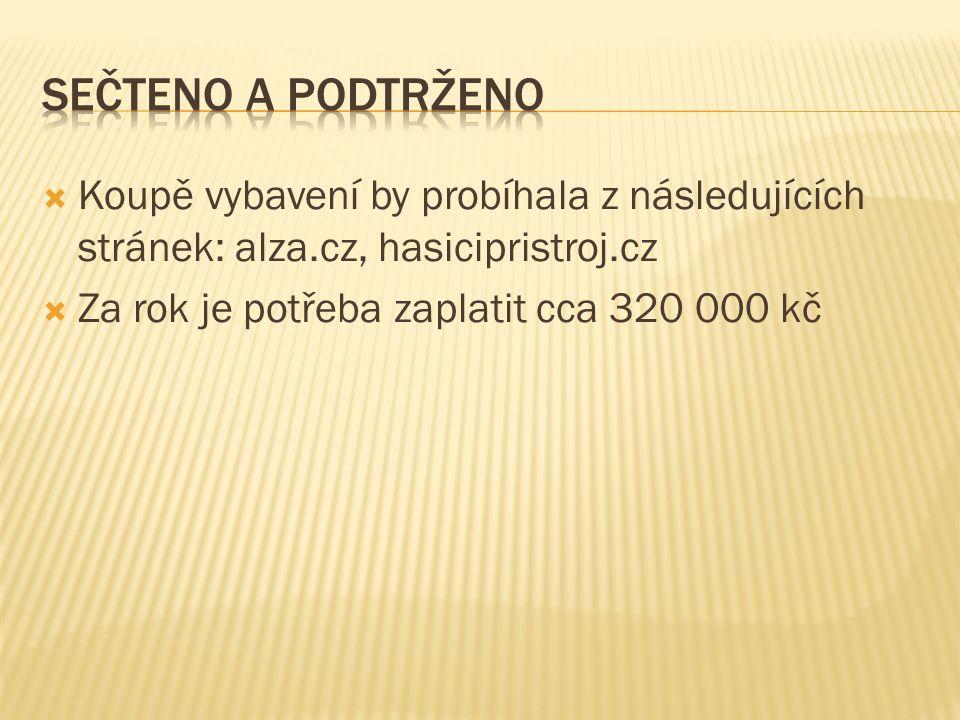  Koupě vybavení by probíhala z následujících stránek: alza.cz, hasicipristroj.cz  Za rok je potřeba zaplatit cca 320 000 kč