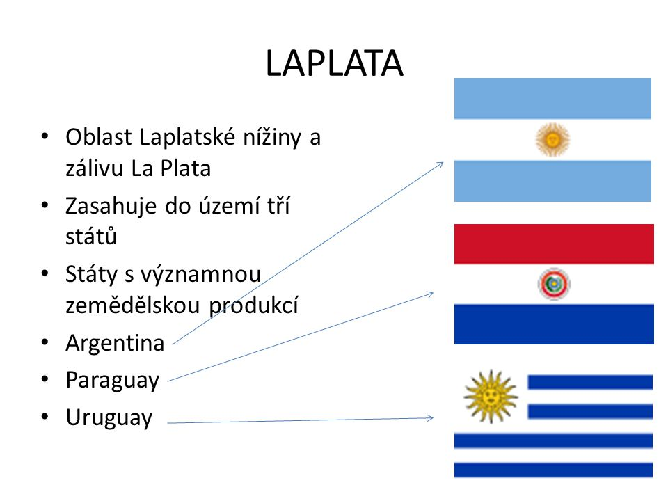 LAPLATA Oblast Laplatské nížiny a zálivu La Plata Zasahuje do území tří států Státy s významnou zemědělskou produkcí Argentina Paraguay Uruguay
