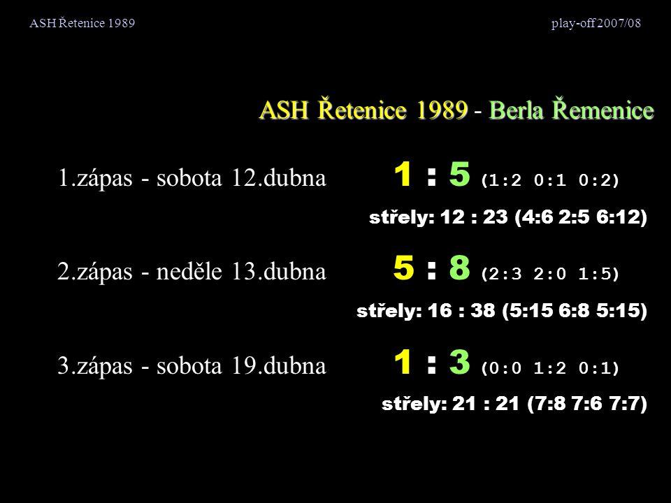 1.zápas - sobota 12.dubna 1 : 5 (1:2 0:1 0:2) střely: 12 : 23 (4:6 2:5 6:12) 2.zápas - neděle 13.dubna 5 : 8 (2:3 2:0 1:5) střely: 16 : 38 (5:15 6:8 5:15) 3.zápas - sobota 19.dubna 1 : 3 (0:0 1:2 0:1) střely: 21 : 21 (7:8 7:6 7:7) ASH Řetenice 1989 play-off 2007/08 ASH Řetenice 1989 1989 - Berla Řemenice