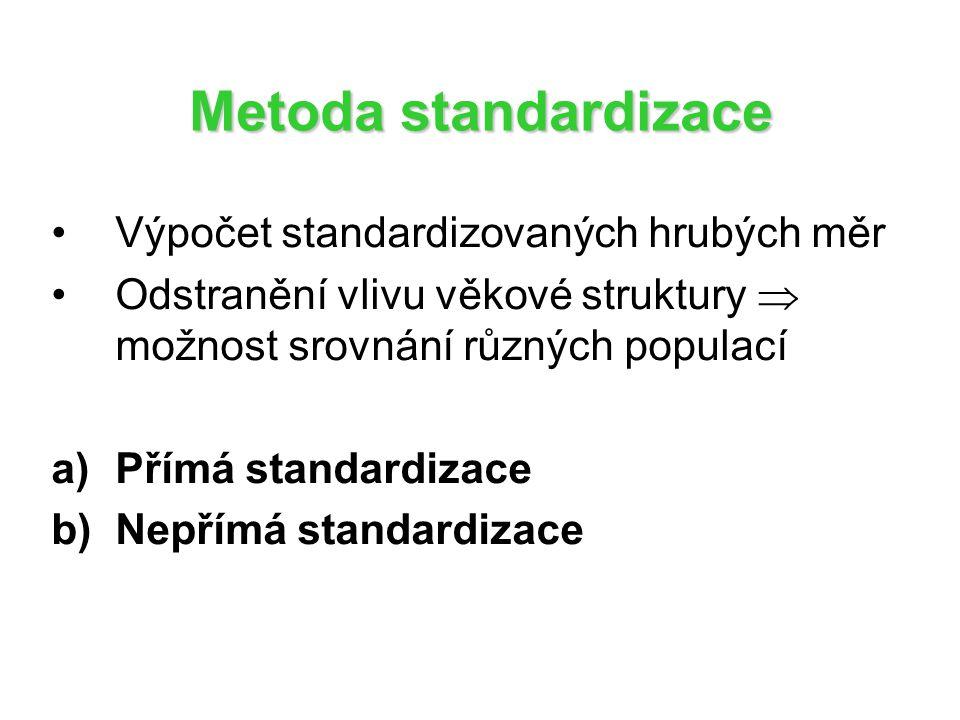 Metoda standardizace Výpočet standardizovaných hrubých měr Odstranění vlivu věkové struktury  možnost srovnání různých populací a)Přímá standardizace