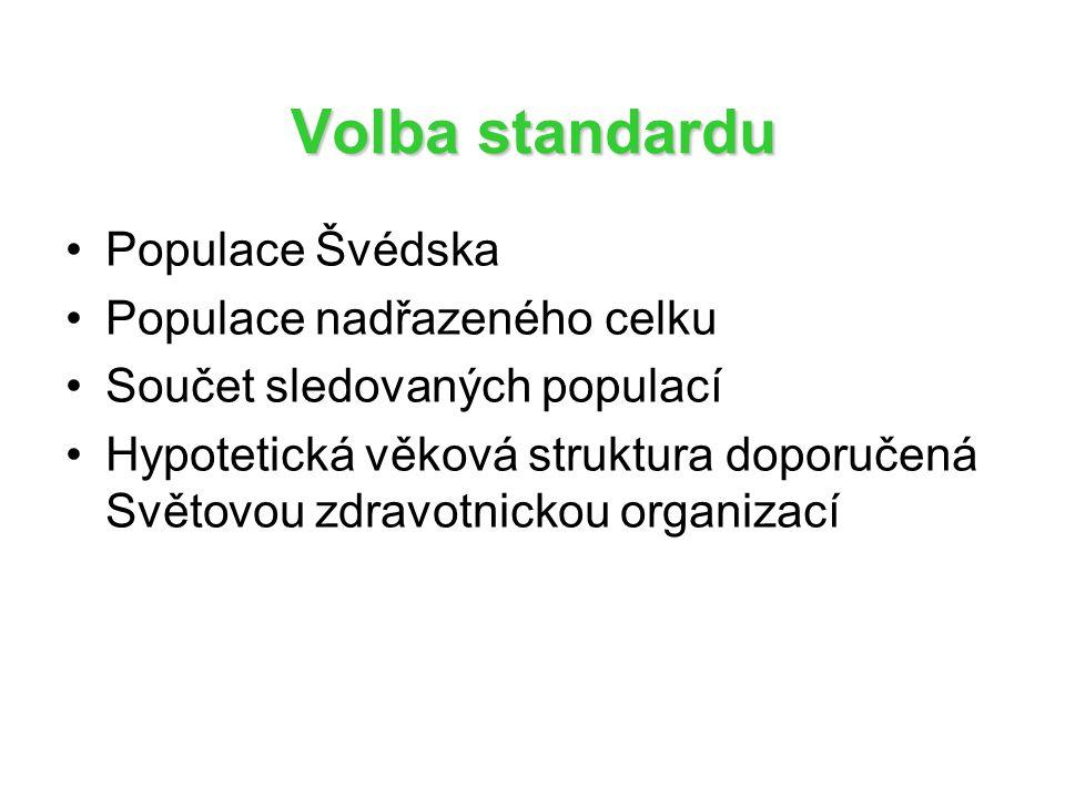 Volba standardu Populace Švédska Populace nadřazeného celku Součet sledovaných populací Hypotetická věková struktura doporučená Světovou zdravotnickou organizací