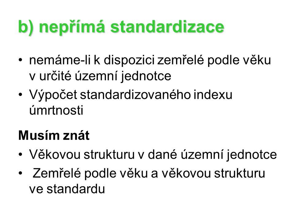 b) nepřímá standardizace nemáme-li k dispozici zemřelé podle věku v určité územní jednotce Výpočet standardizovaného indexu úmrtnosti Musím znát Věkovou strukturu v dané územní jednotce Zemřelé podle věku a věkovou strukturu ve standardu