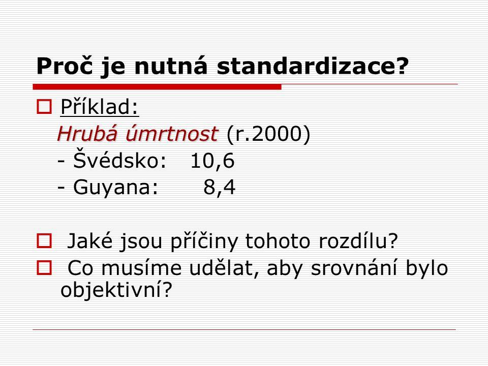 Proč je nutná standardizace.