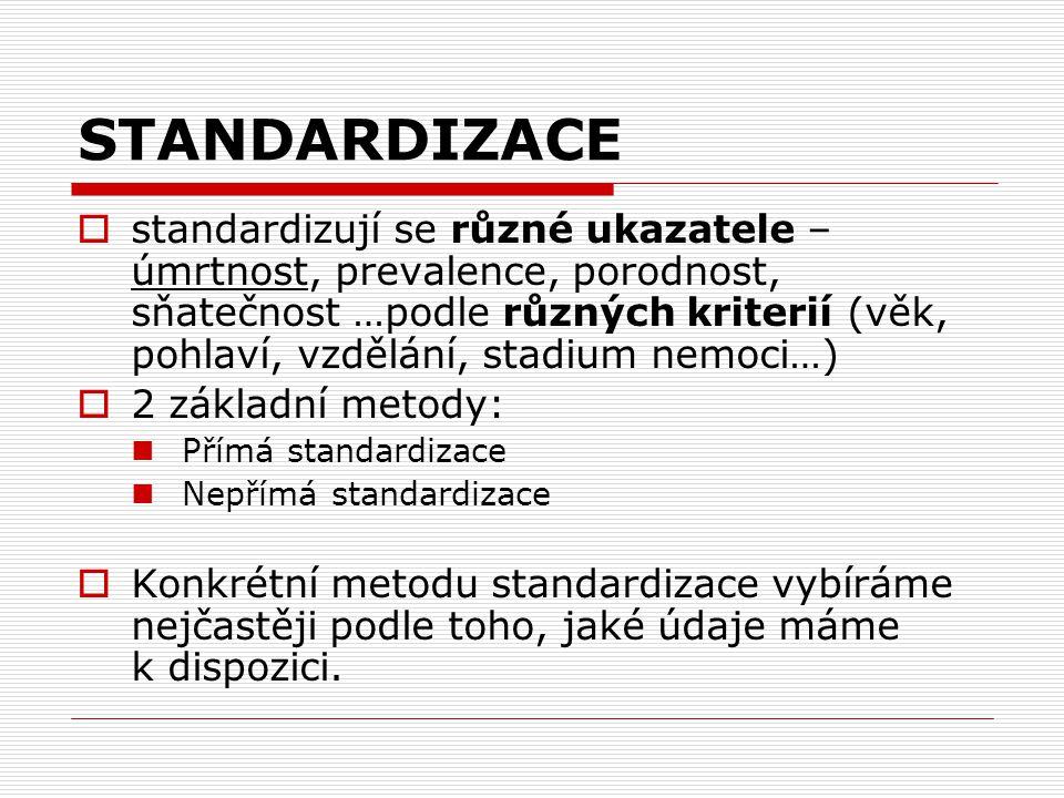 STANDARDIZACE  standardizují se různé ukazatele – úmrtnost, prevalence, porodnost, sňatečnost …podle různých kriterií (věk, pohlaví, vzdělání, stadium nemoci…)  2 základní metody: Přímá standardizace Nepřímá standardizace  Konkrétní metodu standardizace vybíráme nejčastěji podle toho, jaké údaje máme k dispozici.