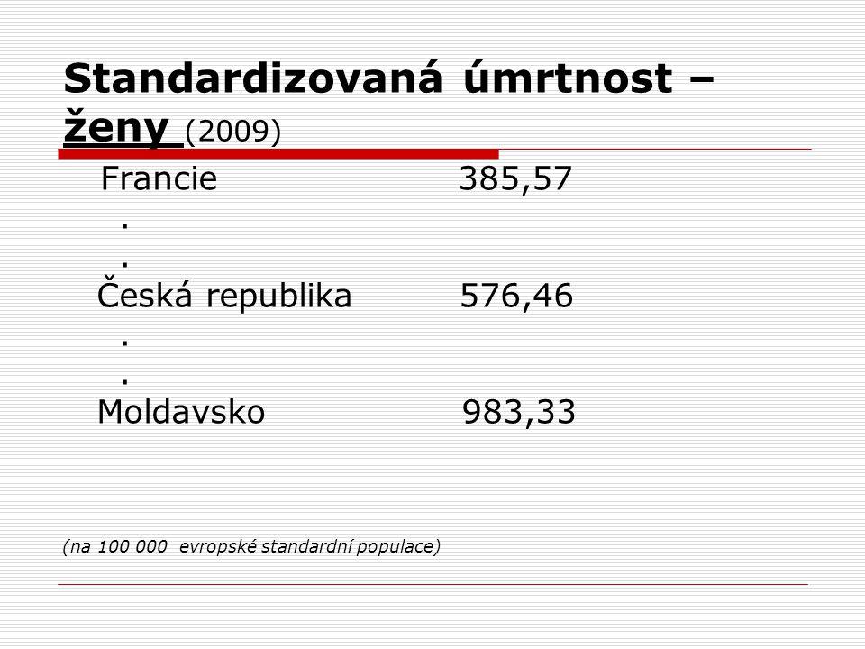 Standardizovaná úmrtnost – ženy (2009) Francie 385,57.