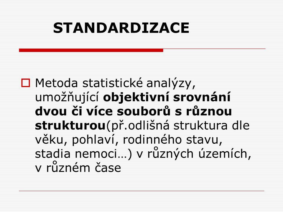 STANDARDIZACE  Metoda statistické analýzy, umožňující objektivní srovnání dvou či více souborů s různou strukturou(př.odlišná struktura dle věku, pohlaví, rodinného stavu, stadia nemoci…) v různých územích, v různém čase