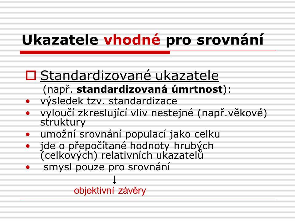 Ukazatele vhodné pro srovnání  Standardizované ukazatele (např.