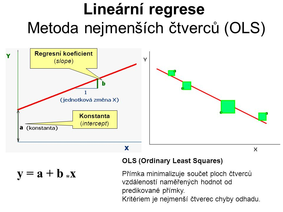Lineární regrese Odhadujeme hodnotu závislého znaku (y) na základě znalosti jiných veličin - nezávisle proměnných (x, ….).