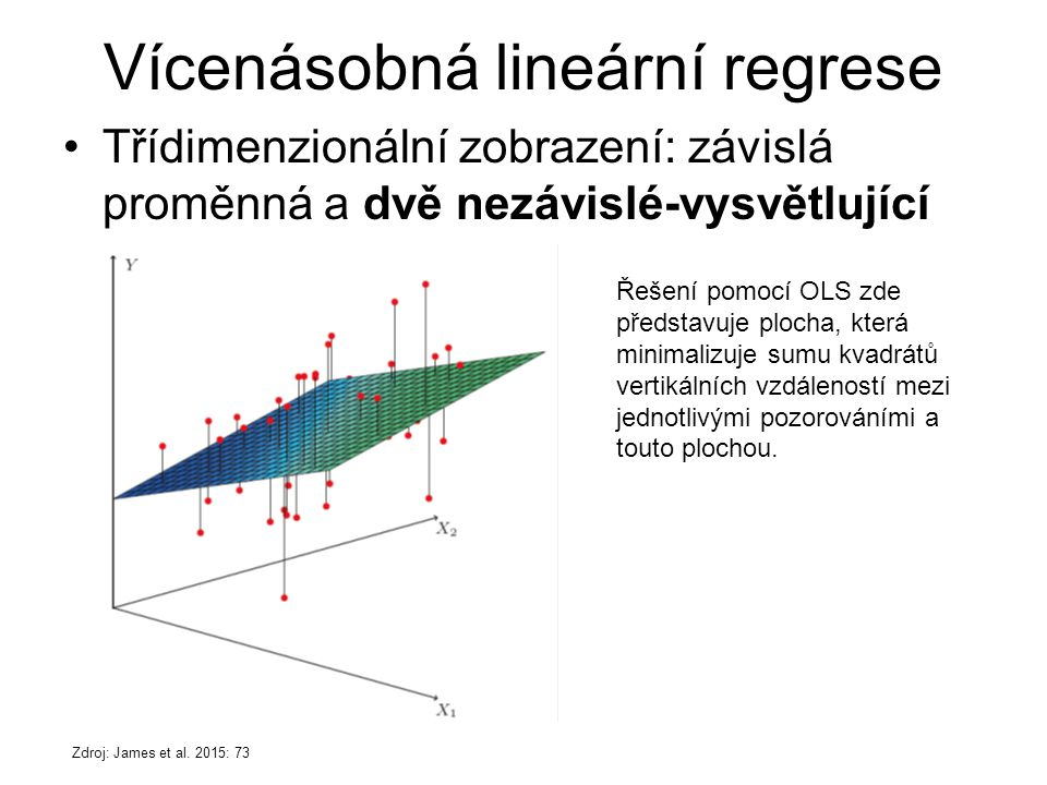 Vícenásobná lineární regrese Y = α + γ 1 x 1 + γ 2 x 2 + … γ n x n + ξ y = a + b 1 * x 1 + b 2 * x 2 … ξ – chyba, suma vlivu všech proměnných na Y neobsažených v modelu α či a – konstanta γ 1 či b 1 – regresní koeficienty (parciální) x 1 – hodnoty nezávislých proměnných R 2 – koeficient determinace = mocnina vícenásobného korelačního koeficientu.