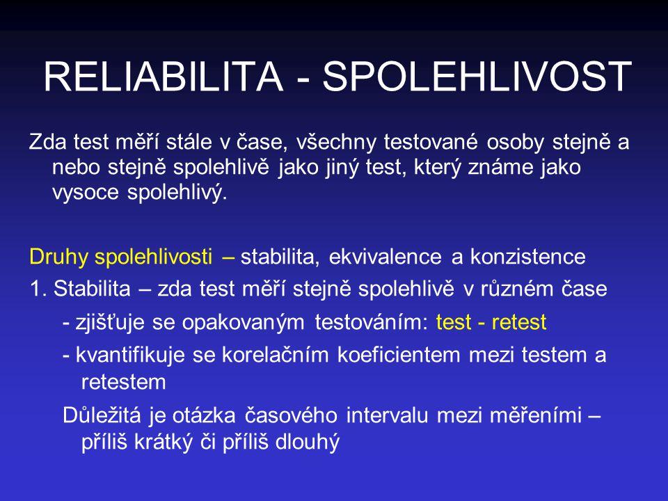 RELIABILITA - SPOLEHLIVOST Zda test měří stále v čase, všechny testované osoby stejně a nebo stejně spolehlivě jako jiný test, který známe jako vysoce
